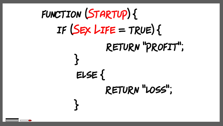 If Your Sex Life Was A Succesful Startup