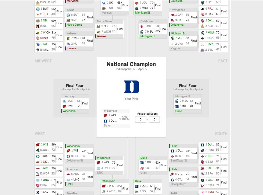 Mitt Romney's Bracket Kicked Your Bracket's Ass